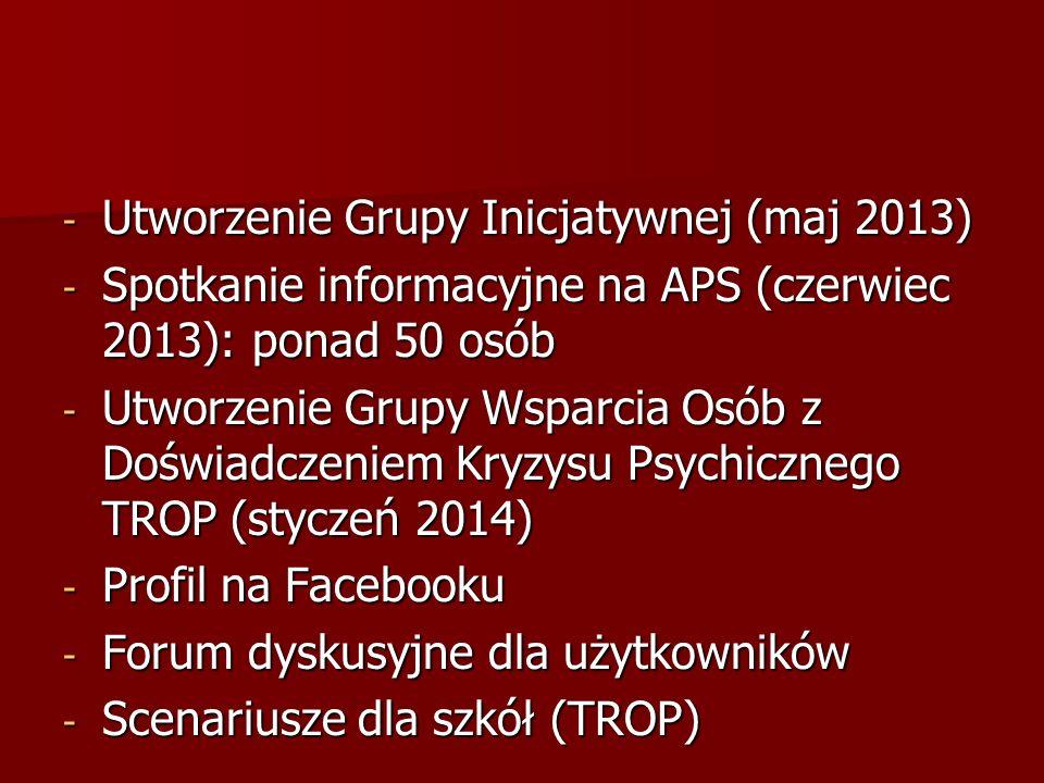 Utworzenie Grupy Inicjatywnej (maj 2013)