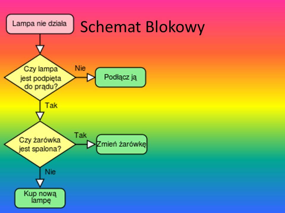 Schemat Blokowy