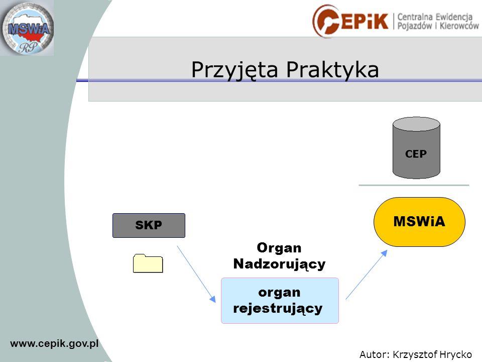 Przyjęta Praktyka MSWiA SKP Organ Nadzorujący organ rejestrujący