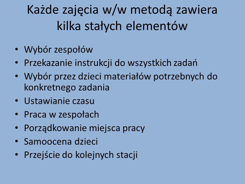 Każde zajęcia w/w metodą zawiera kilka stałych elementów