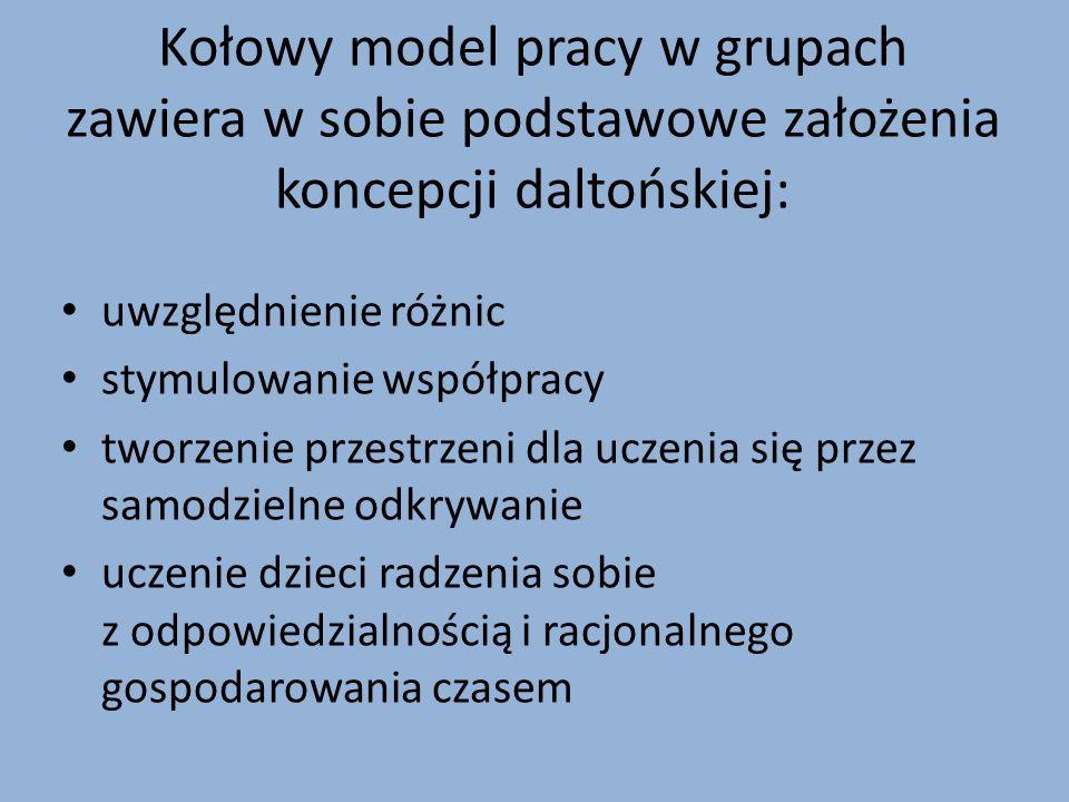 Kołowy model pracy w grupach zawiera w sobie podstawowe założenia koncepcji daltońskiej: