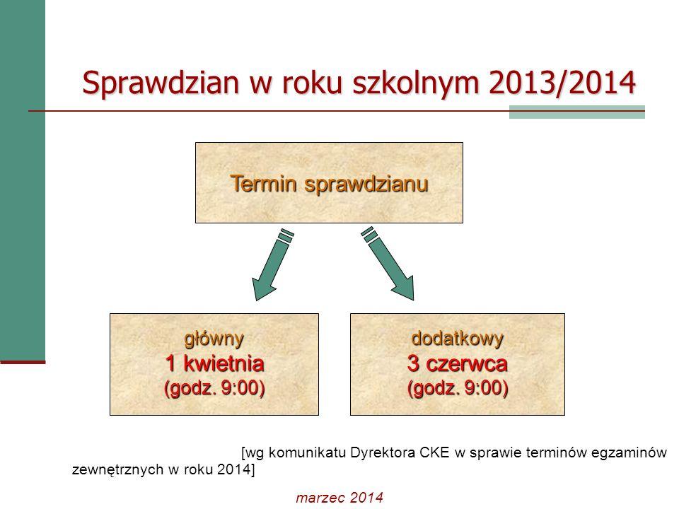 Sprawdzian w roku szkolnym 2013/2014