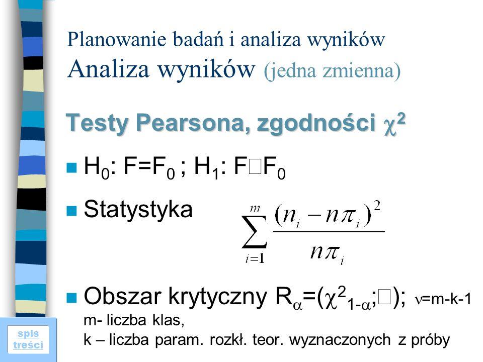 Planowanie badań i analiza wyników Analiza wyników (jedna zmienna)