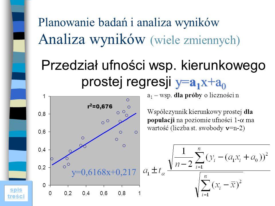Planowanie badań i analiza wyników Analiza wyników (wiele zmiennych)