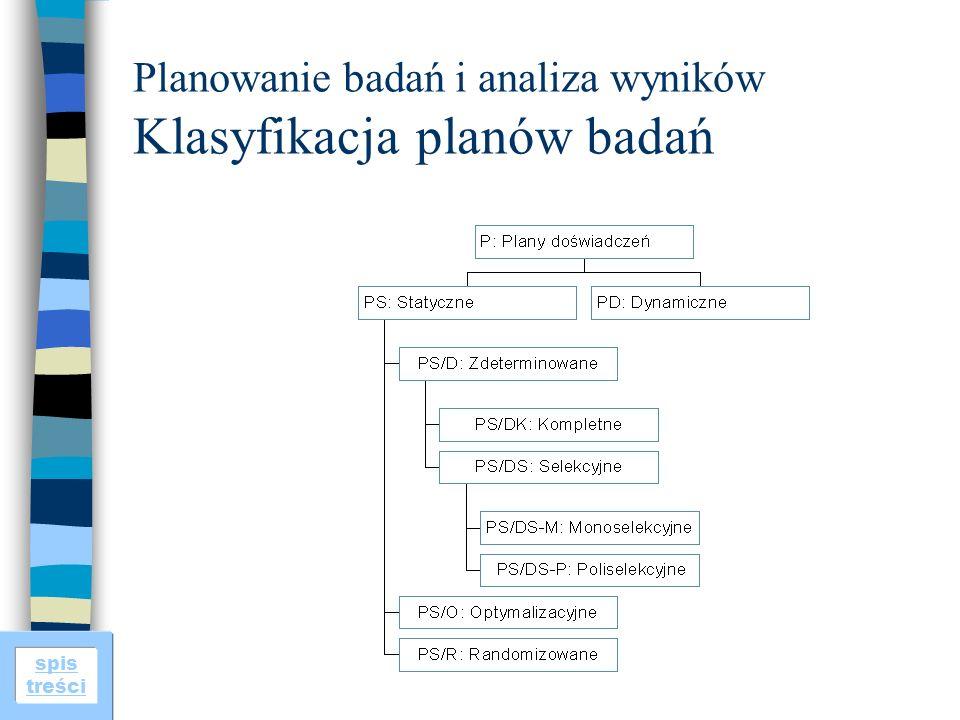 Planowanie badań i analiza wyników Klasyfikacja planów badań
