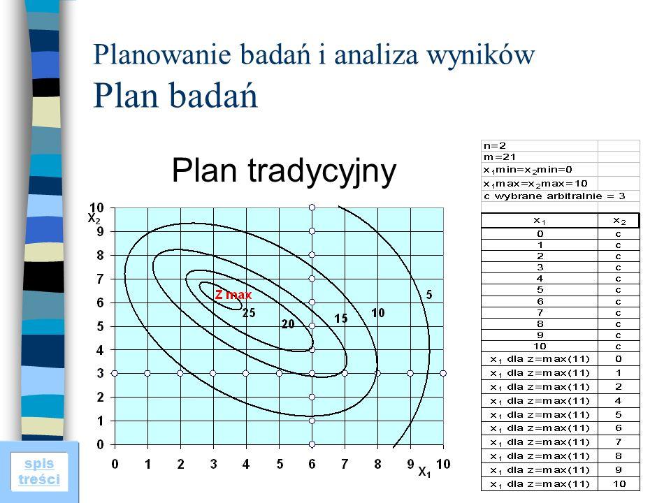 Planowanie badań i analiza wyników Plan badań