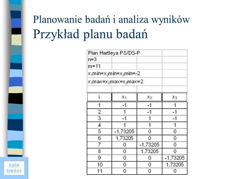 Planowanie badań i analiza wyników Przykład planu badań