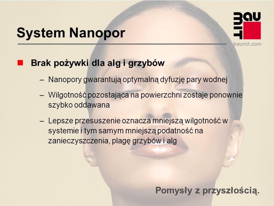 System Nanopor Brak pożywki dla alg i grzybów