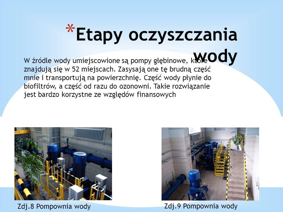 Etapy oczyszczania wody