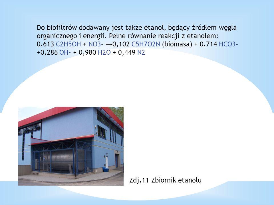 Do biofiltrów dodawany jest także etanol, będący źródłem węgla organicznego i energii. Pełne równanie reakcji z etanolem: