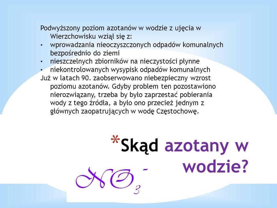 Podwyższony poziom azotanów w wodzie z ujęcia w Wierzchowisku wziął się z: