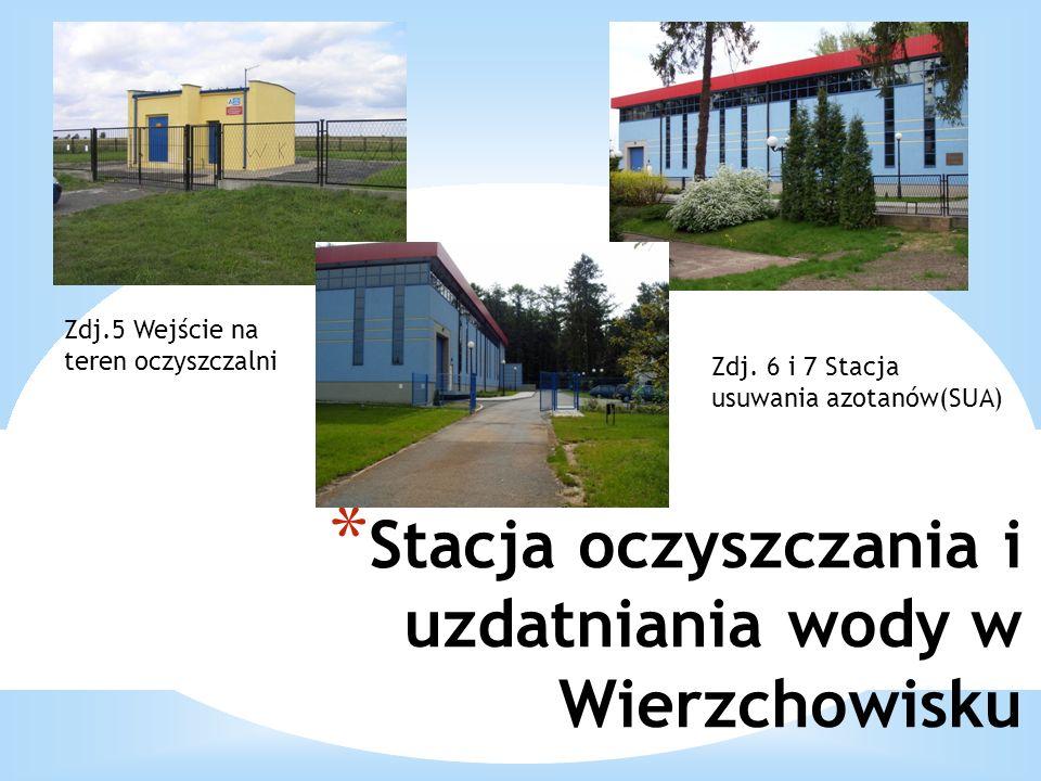 Stacja oczyszczania i uzdatniania wody w Wierzchowisku