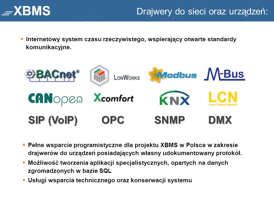 SIP (VoIP) OPC SNMP DMX Drajwery do sieci oraz urządzeń: