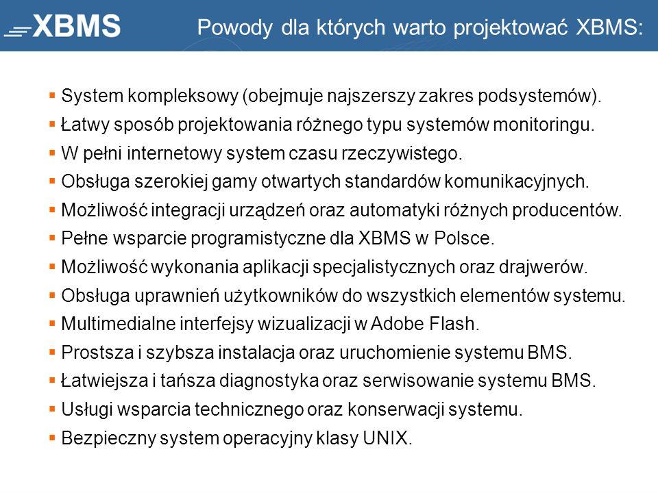 Powody dla których warto projektować XBMS: