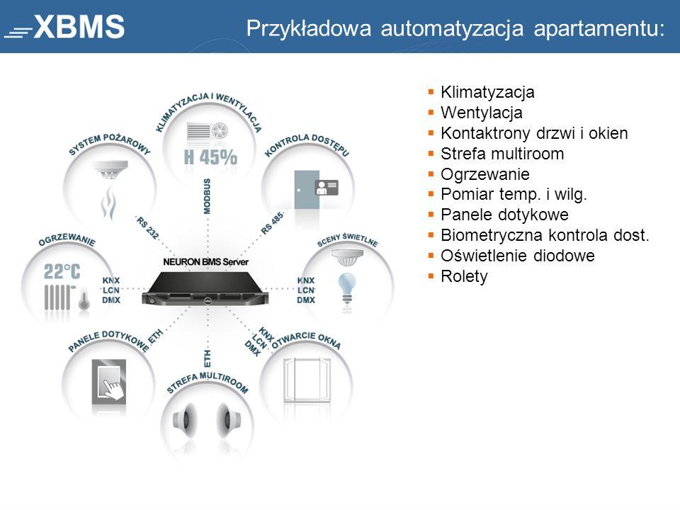 Przykładowa automatyzacja apartamentu: