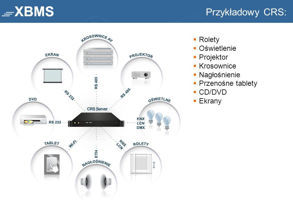 Przykładowy CRS: Rolety Oświetlenie Projektor Krosownice Nagłośnienie