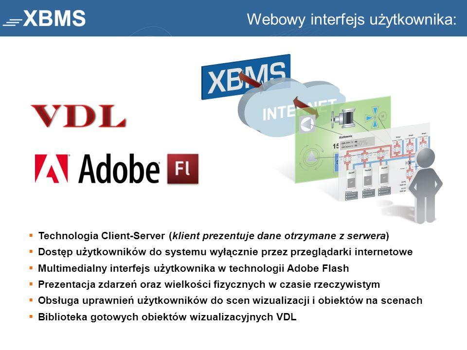 Webowy interfejs użytkownika: