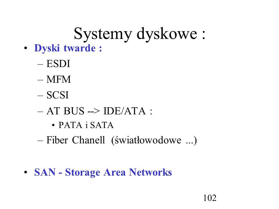 Systemy dyskowe : Dyski twarde : ESDI MFM SCSI AT BUS --> IDE/ATA :