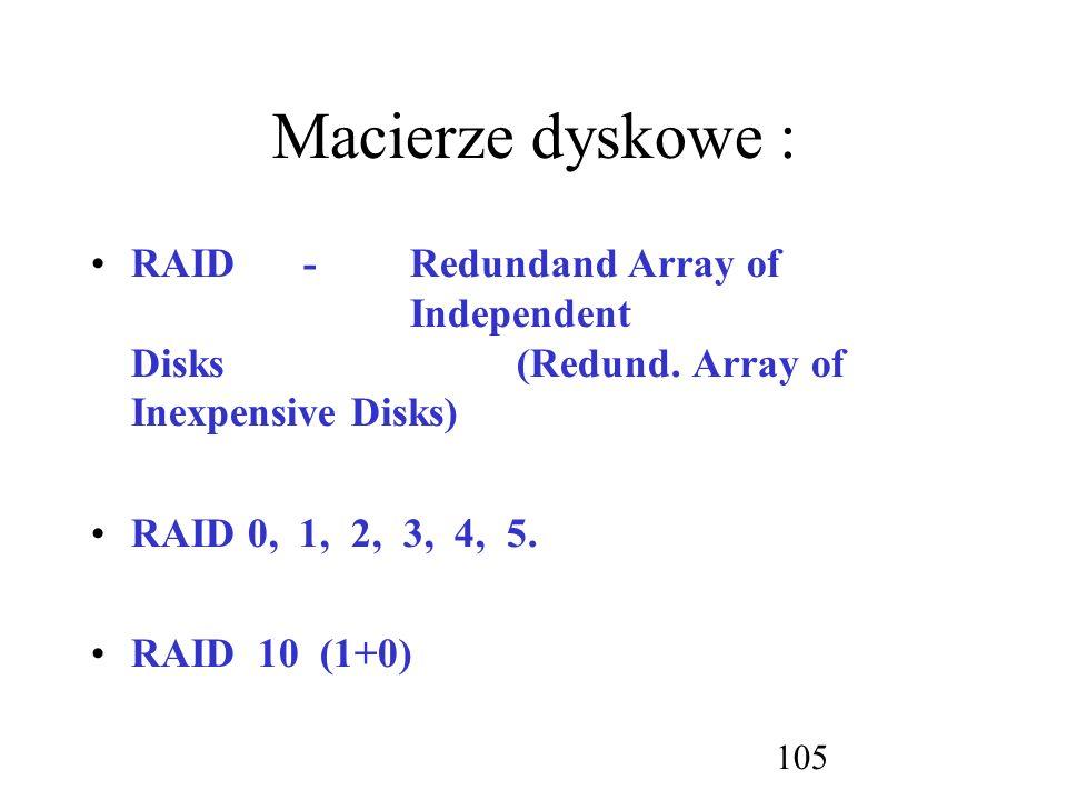 Macierze dyskowe : RAID - Redundand Array of Independent Disks (Redund. Array of Inexpensive Disks)