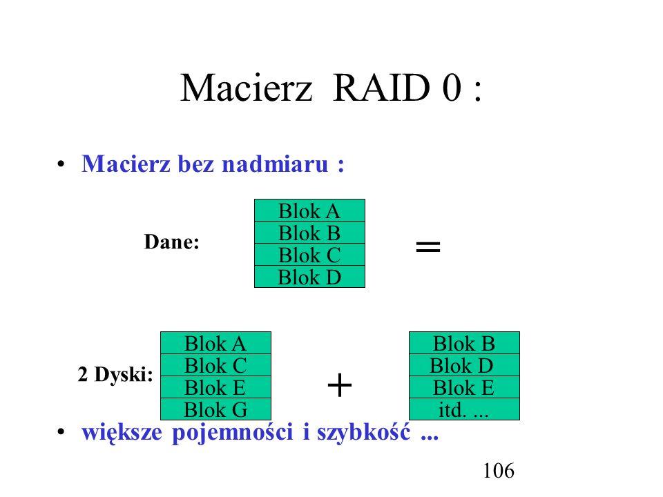 = + Macierz RAID 0 : Macierz bez nadmiaru :