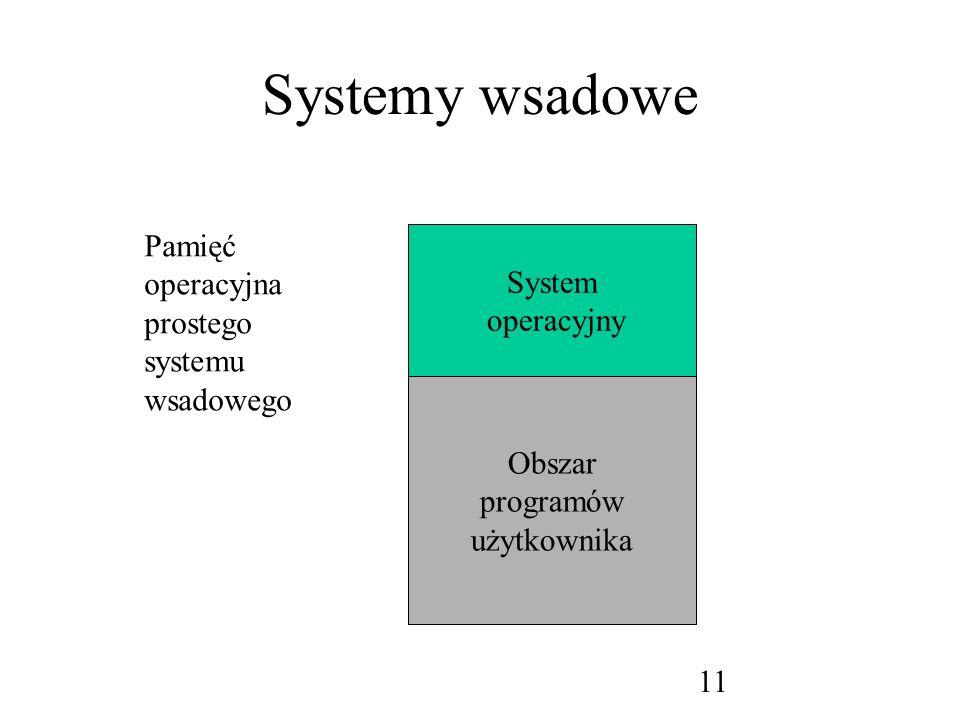 Systemy wsadowe Pamięć operacyjna System prostego operacyjny systemu