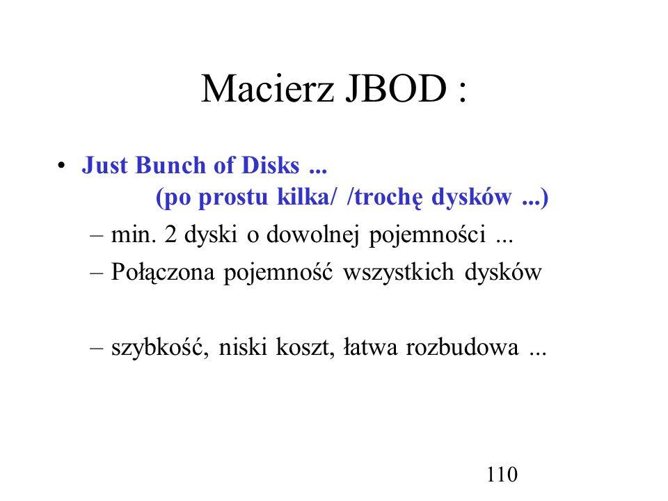 Macierz JBOD : Just Bunch of Disks ... (po prostu kilka/ /trochę dysków ...) min. 2 dyski o dowolnej pojemności ...