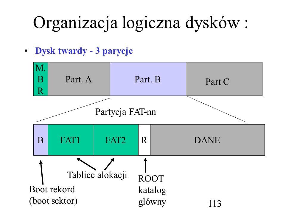 Organizacja logiczna dysków :