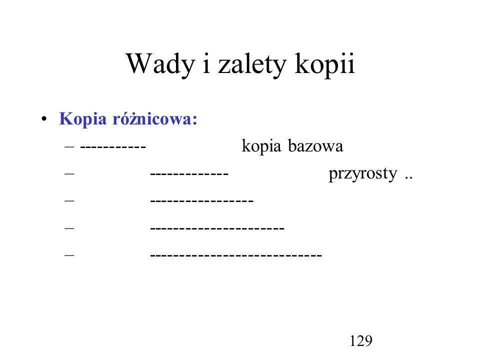 Wady i zalety kopii Kopia różnicowa: ----------- kopia bazowa