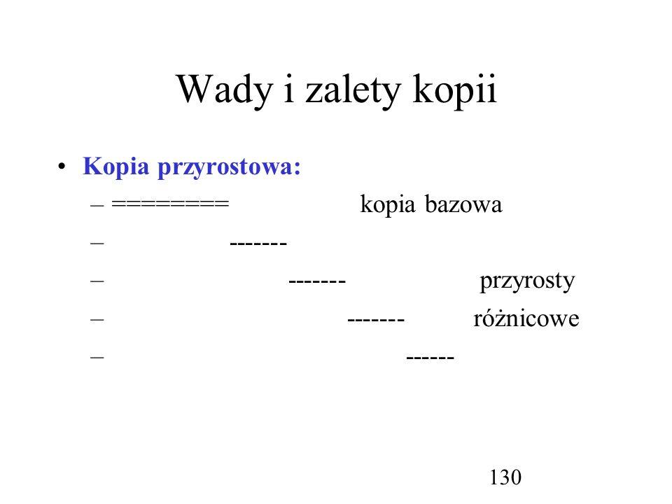 Wady i zalety kopii Kopia przyrostowa: ======== kopia bazowa -------