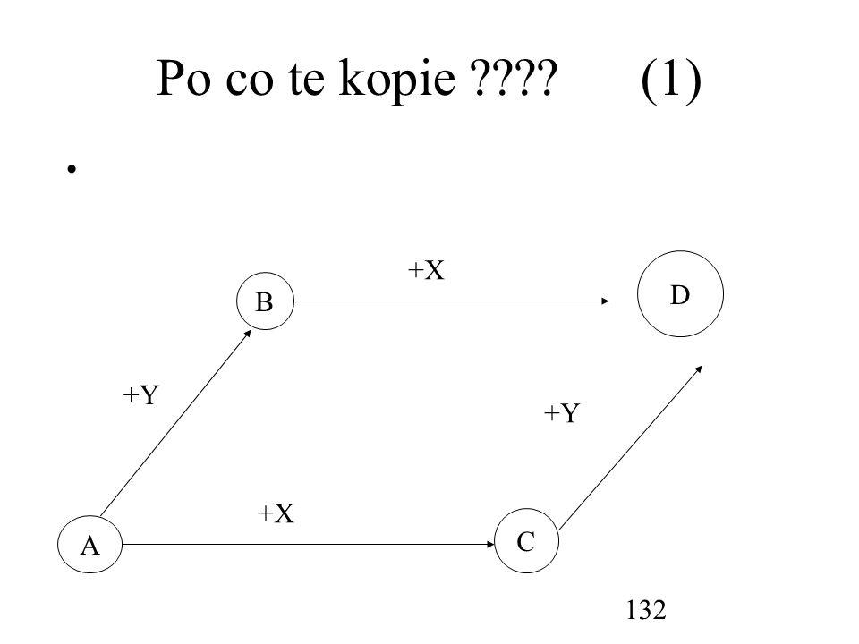 Po co te kopie (1) +X D B +Y +Y +X C A