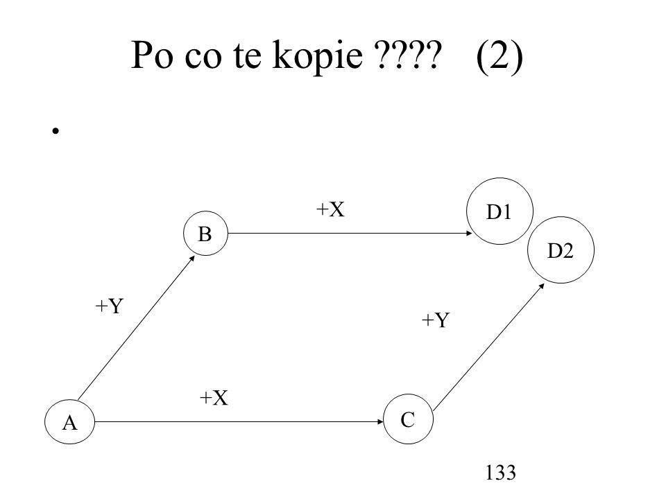 Po co te kopie (2) D1 +X B D2 +Y +Y +X C A