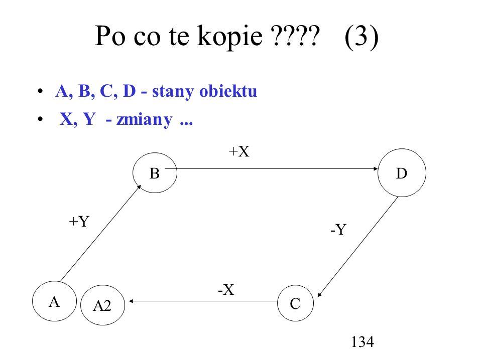 Po co te kopie (3) A, B, C, D - stany obiektu X, Y - zmiany ...