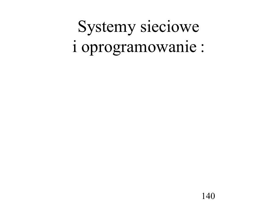 Systemy sieciowe i oprogramowanie :