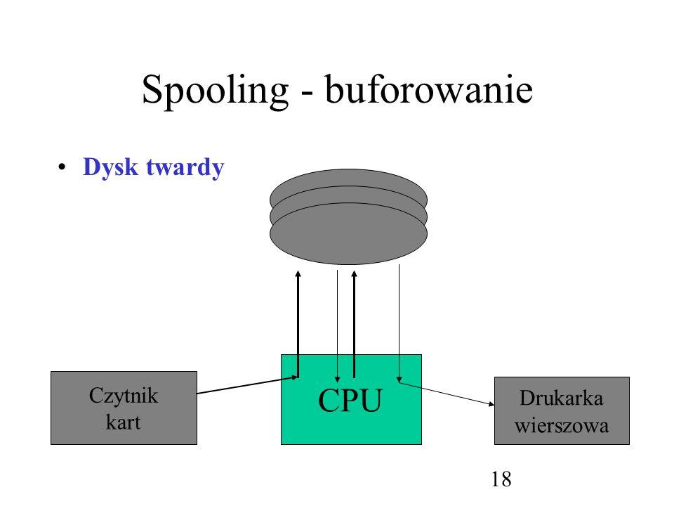 Spooling - buforowanie