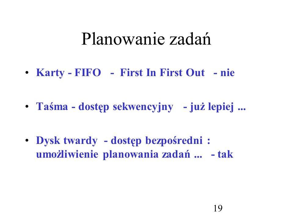 Planowanie zadań Karty - FIFO - First In First Out - nie