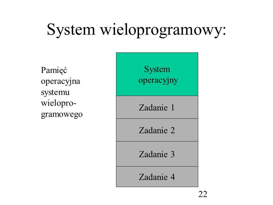 System wieloprogramowy: