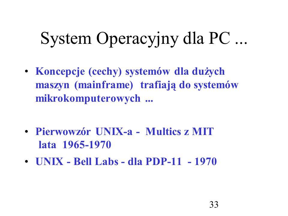 System Operacyjny dla PC ...