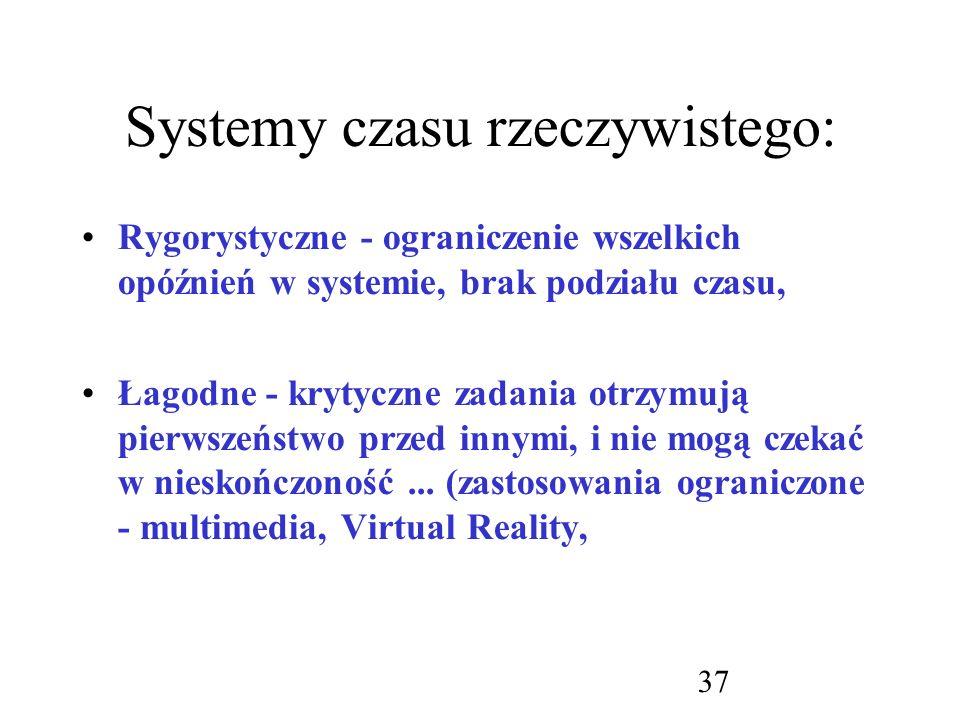 Systemy czasu rzeczywistego: