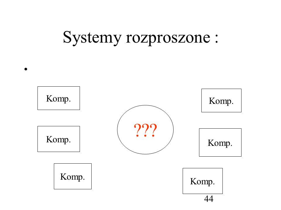 Systemy rozproszone : Komp. Komp. Komp. Komp. Komp. Komp.