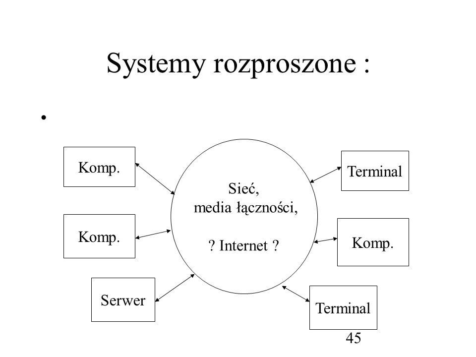 Systemy rozproszone : Komp. Terminal Sieć, media łączności,