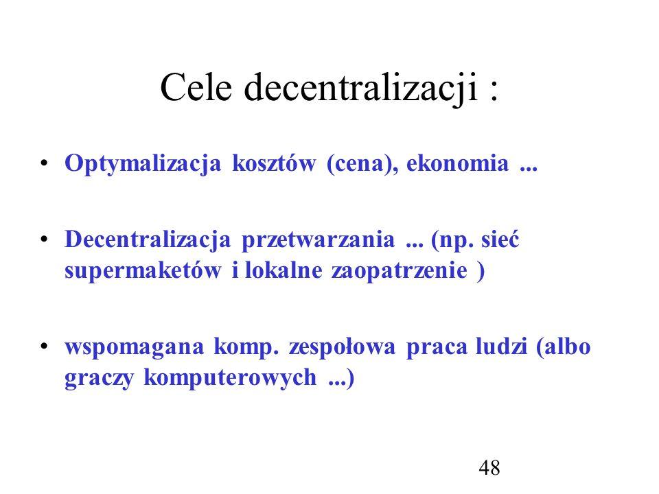 Cele decentralizacji :