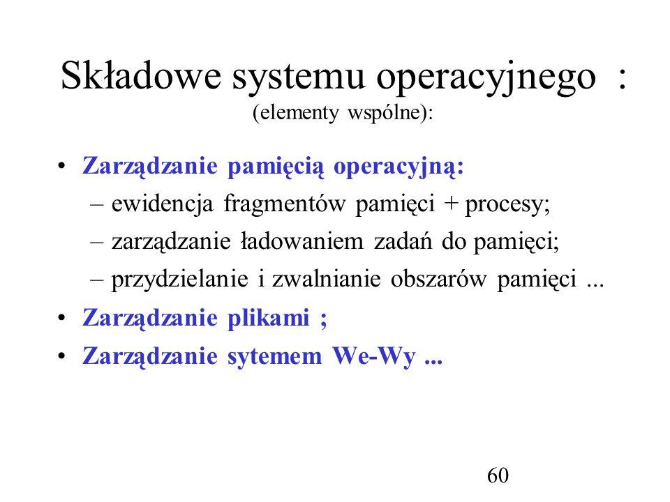 Składowe systemu operacyjnego : (elementy wspólne):