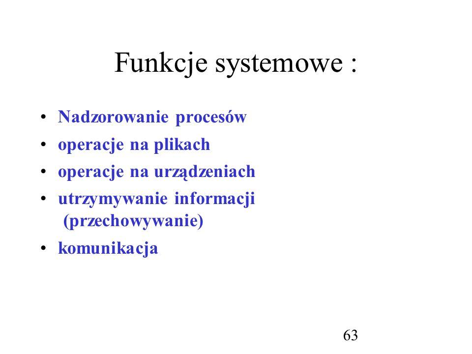 Funkcje systemowe : Nadzorowanie procesów operacje na plikach