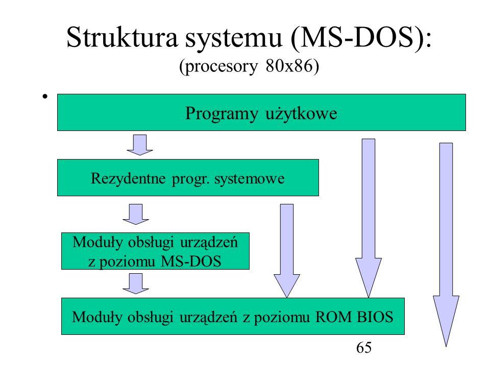 Struktura systemu (MS-DOS): (procesory 80x86)