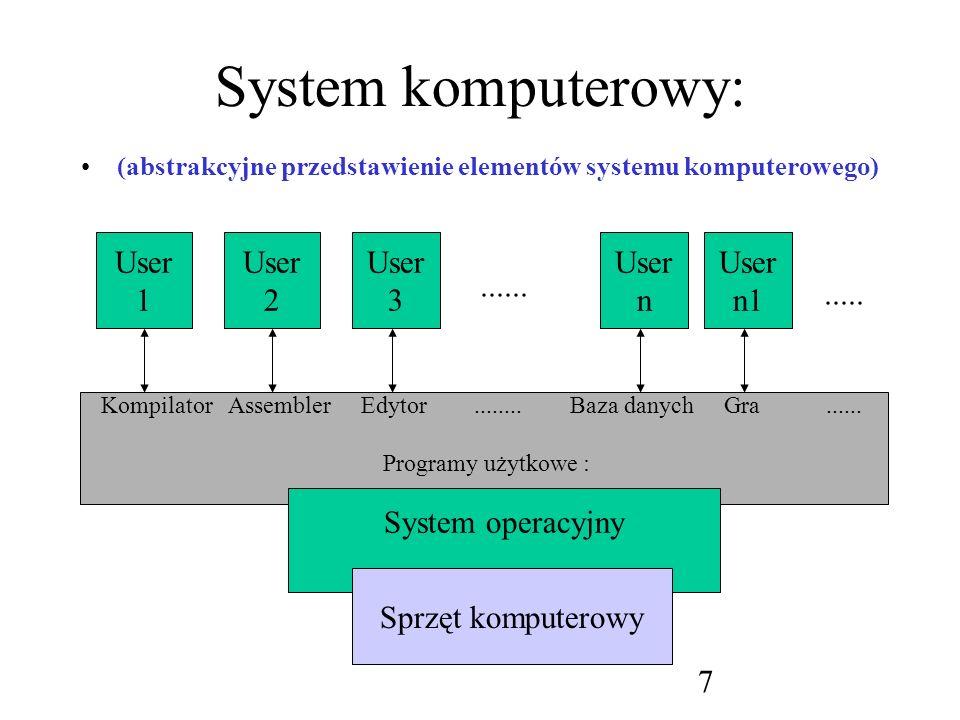 System komputerowy: User 1 User 2 User 3 User n User n1 ...... .....
