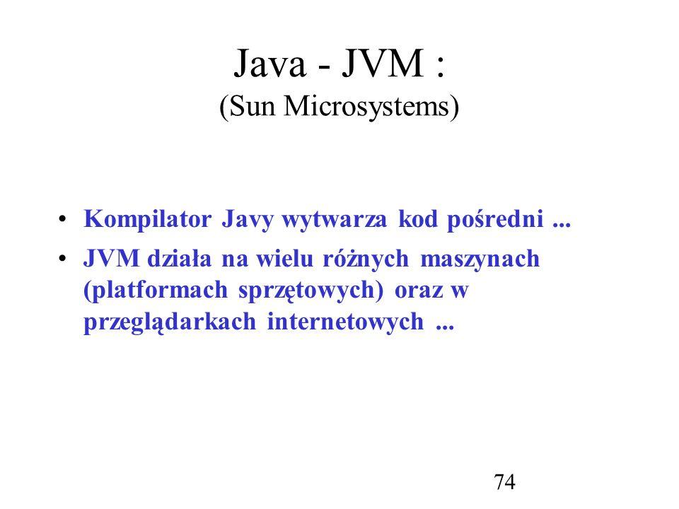 Java - JVM : (Sun Microsystems)