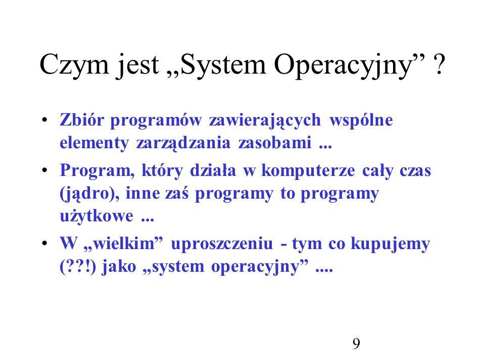 """Czym jest """"System Operacyjny"""