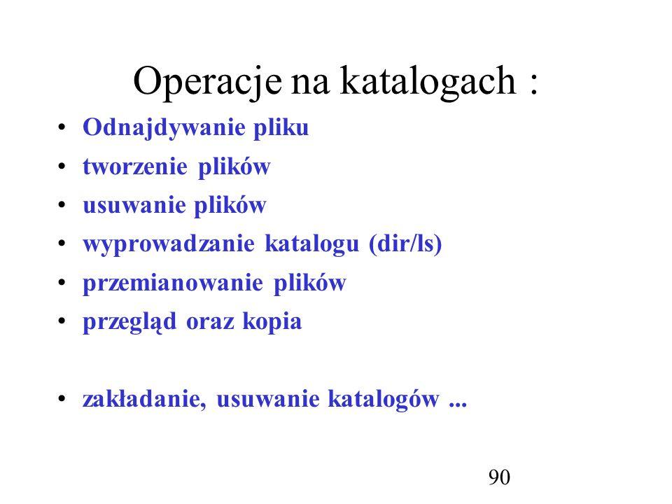 Operacje na katalogach :
