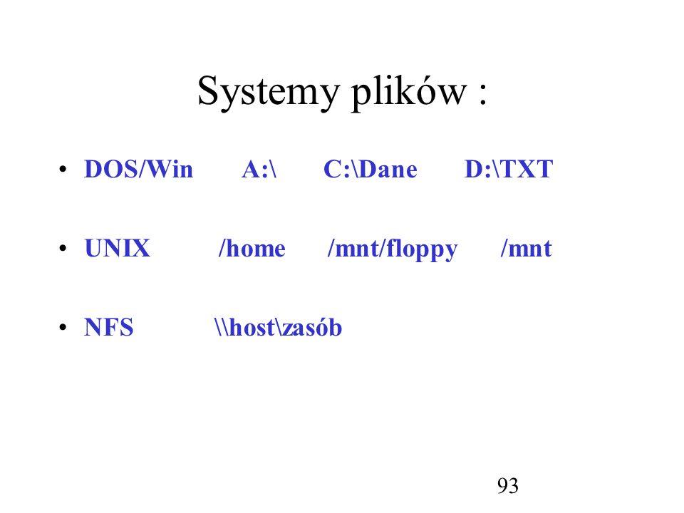 Systemy plików : DOS/Win A:\ C:\Dane D:\TXT