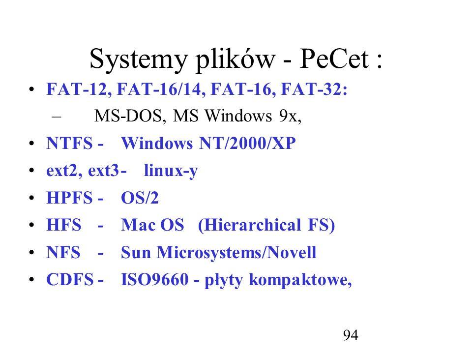 Systemy plików - PeCet :